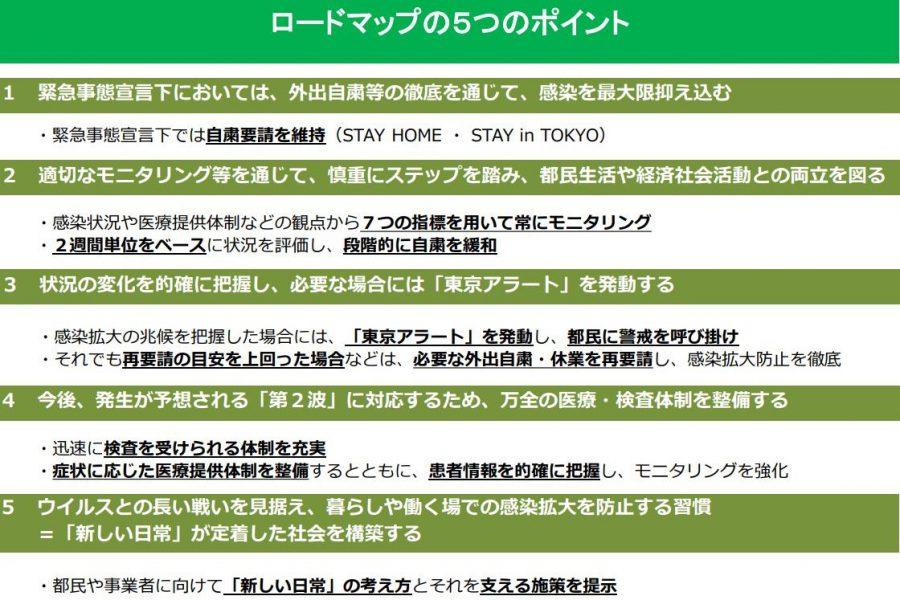 来島自粛のお願い 新型コロナウイルス感染症関連情報